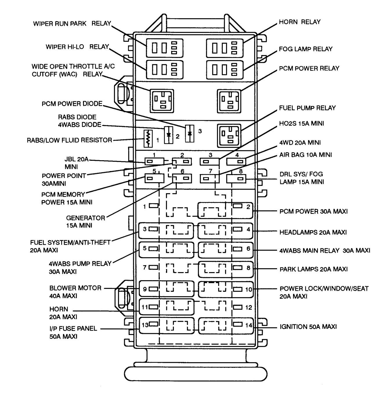 [SCHEMATICS_4CA]  DIAGRAM] Fuse Box Diagram For 1997 Ford Ranger FULL Version HD Quality Ford  Ranger - ECOSYSTEMWIRING.CONCESSIONARIABELOGISENIGALLIA.IT | 1997 Ford Explorer Fuse Diagram Air Conditioner |  | concessionariabelogisenigallia.it
